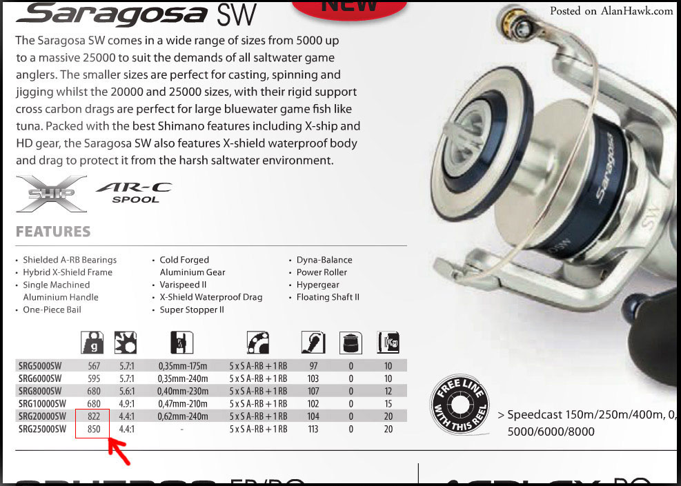Shimano spheros 6000 FB Spare spool